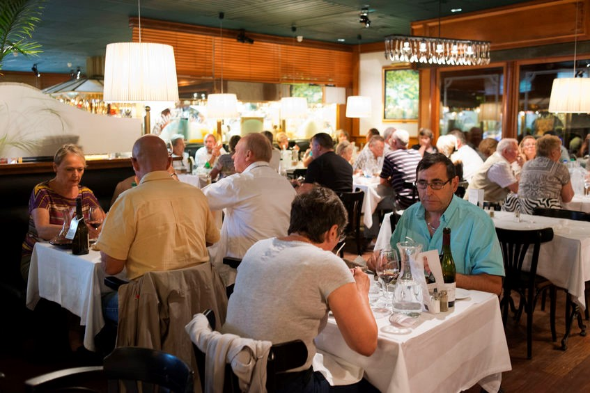 Restaurants in Narbonne